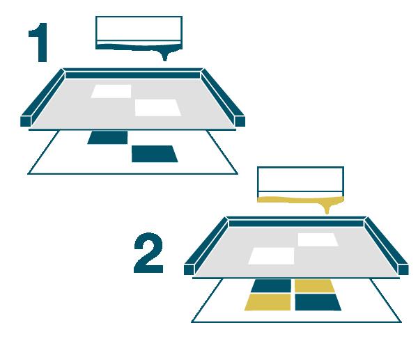 シルクスクリーン説明 多色印刷